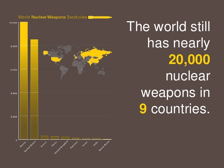 The world still   has nearly      20,000      nuclear  weapons in  9 countries.