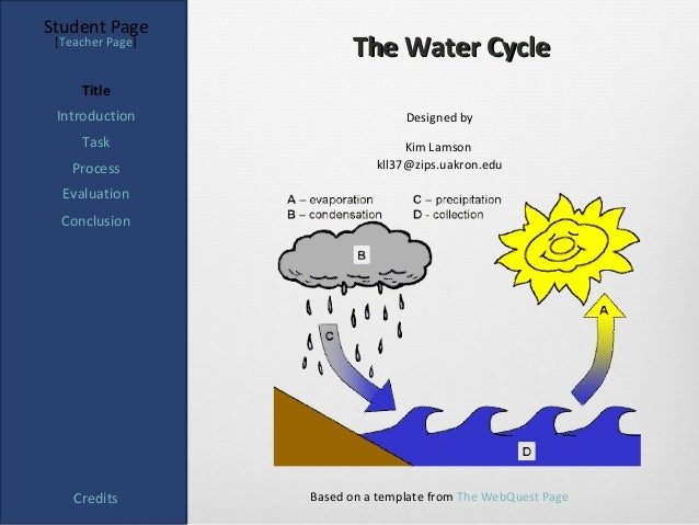 Student Page [Teacher Page]                        The Water Cycle     Title Introduction                    Designed by  ...
