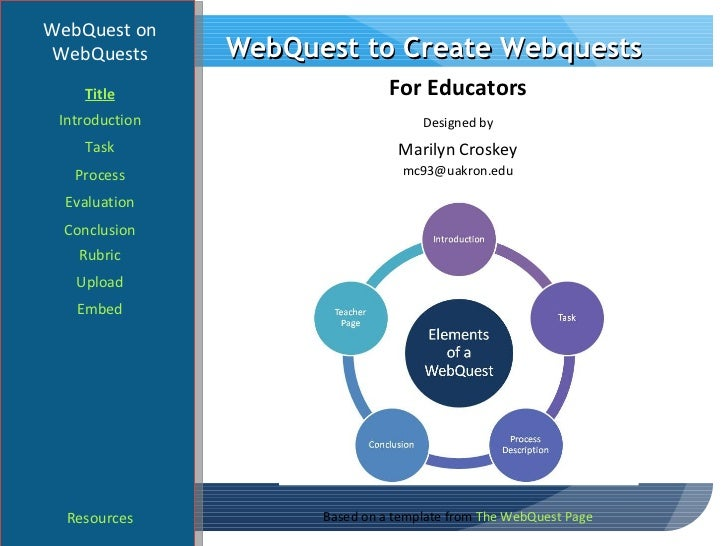 WebQuest to Create Webquests For Educators Designed by Marilyn Croskey [email_address] Based on a template from  The WebQu...