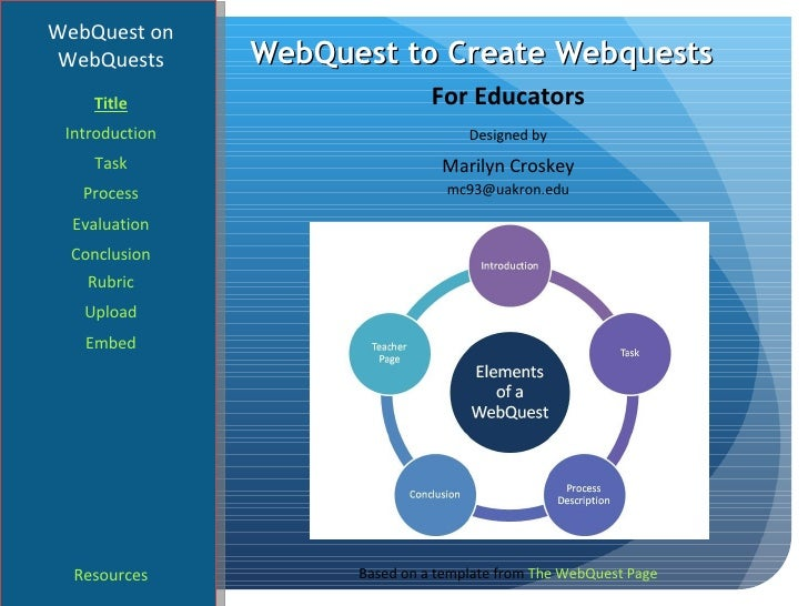 WebQuest on WebQuests      WebQuest to Create Webquests    Title                       For Educators Introduction         ...