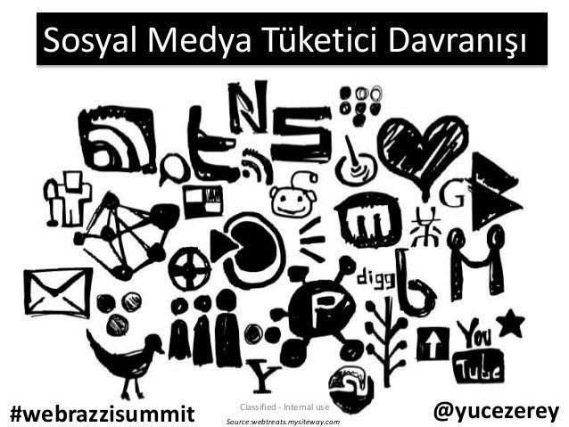 Source:webtreats.mysiteway.com Sosyal Medya Tüketici Davranışı @yucezereyClassified - Internal use #webrazzisummit