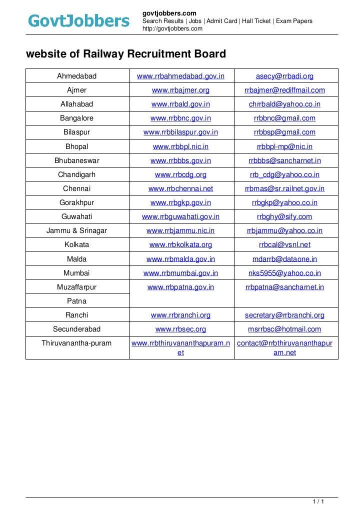 Website of Railway Recruitment Board