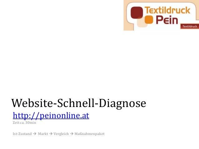 Website-Schnell-Diagnose http://peinonline.at Zeit ca. 30min Ist-Zustand  Markt  Vergleich  Maßnahmenpaket