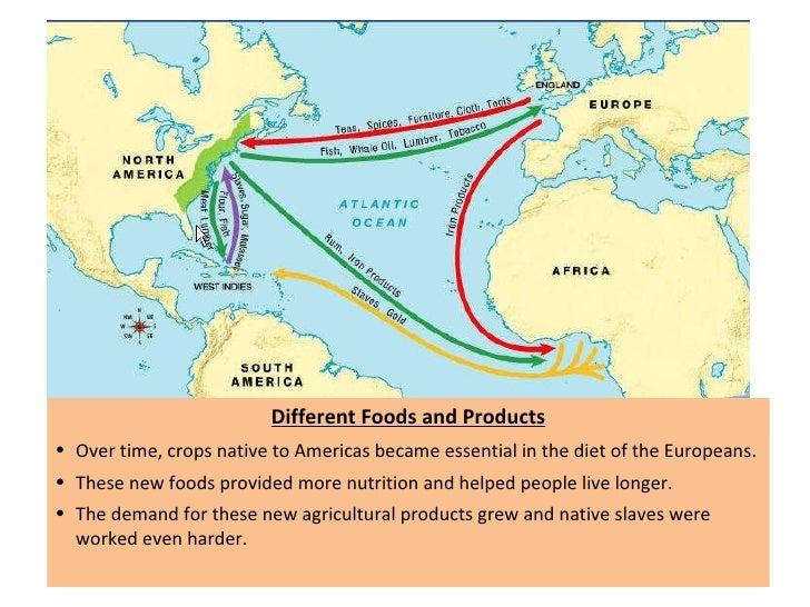 New france triangular trade system