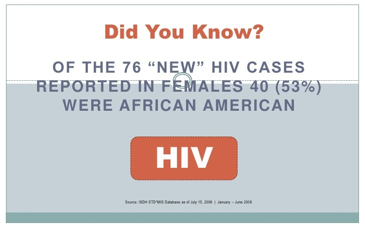 "Did You Know?<br />Of the 76 ""NEW"" HIV cases reported in Females 40 (53%) were African American <br />HIV<br />Source: ISD..."