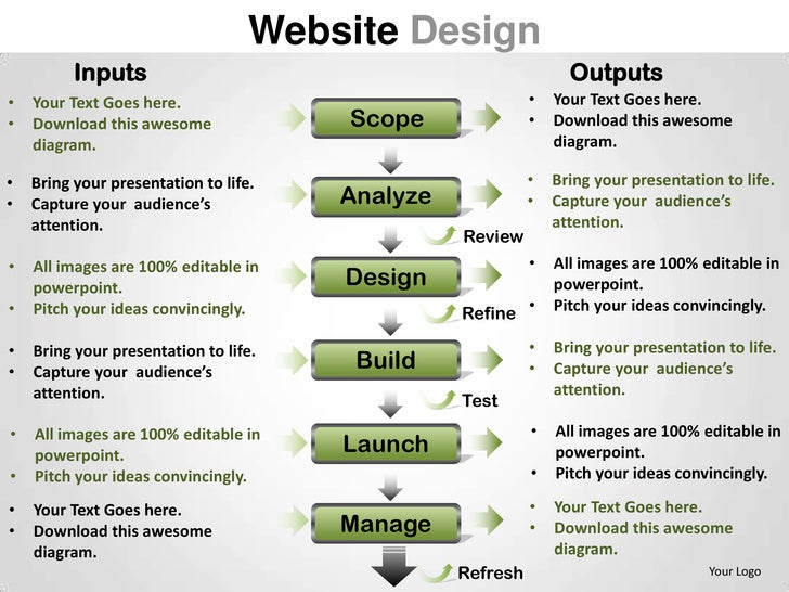 Website Design          Inputs                                                 Outputs•   Your Text Goes here.            ...