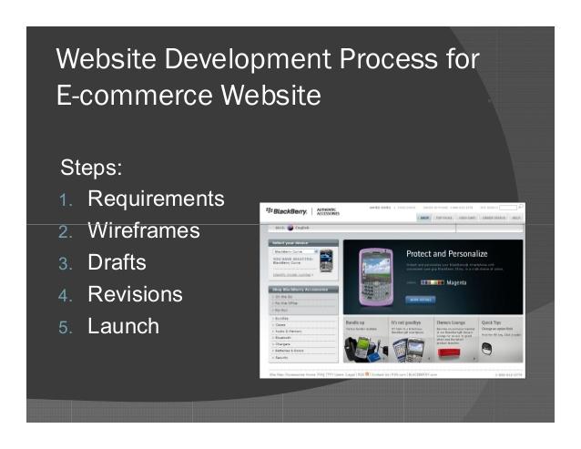presentation of website