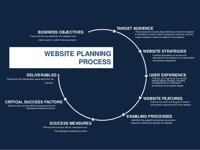 Image Result For Web Marketing Strategies Ppt
