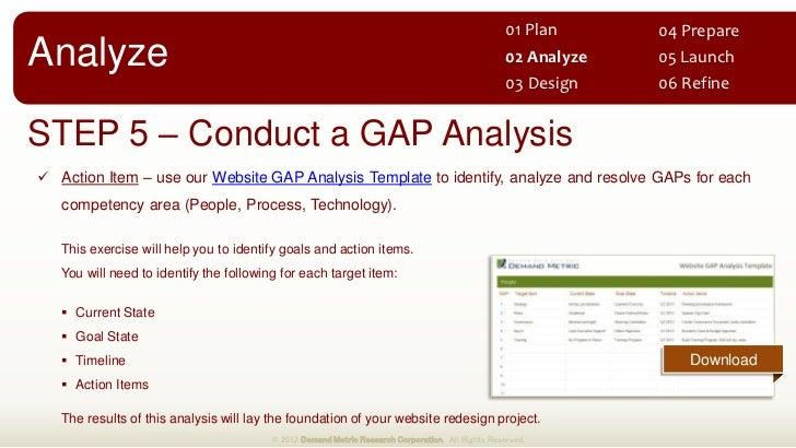 Skills gap analysis template skills gap assessment template cool templates template kid accmission Choice Image