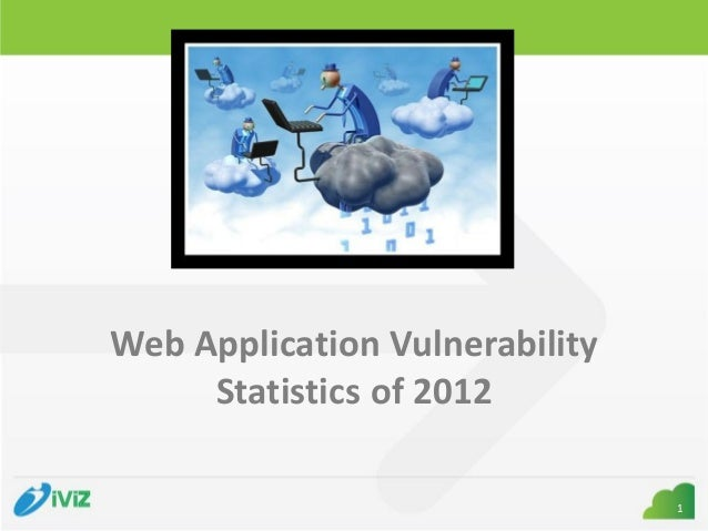 Website security statistics of 2012