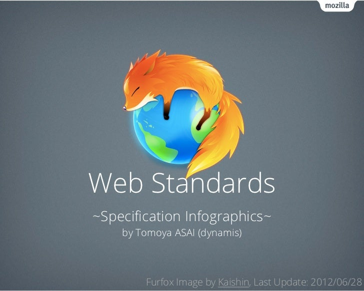 Web Standards~Specification Infographics~    by Tomoya ASAI (dynamis)        Furfox Image by Kaishin, Last Update: 2012/06/28