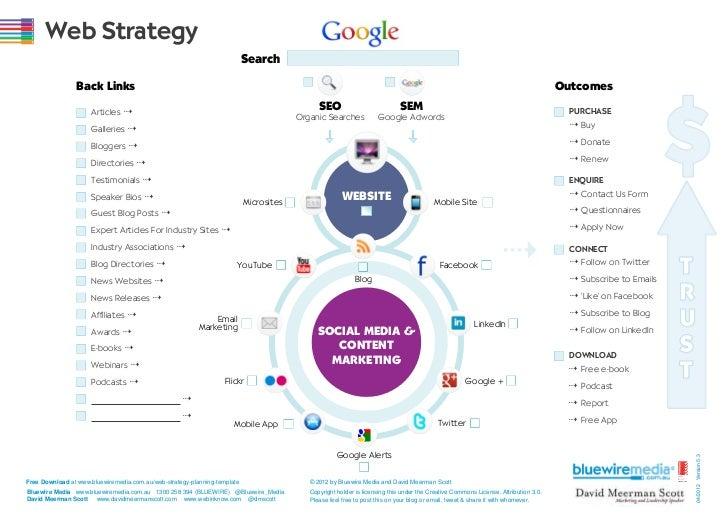 Web Strategy                                                                                  GOOGLE                      ...