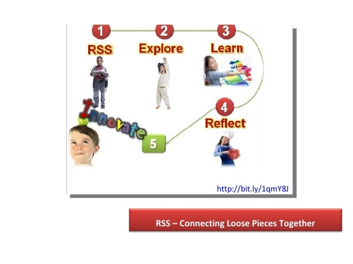 http://bit.ly/1qmY8J RSS – Connecting Loose Pieces Together