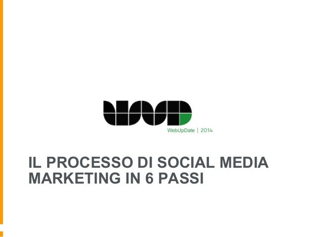 IL PROCESSO DI SOCIAL MEDIA MARKETING IN 6 PASSI