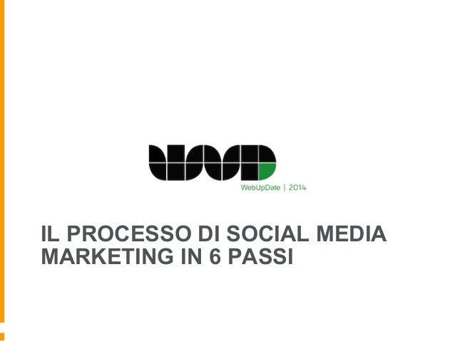 Processo Social media marketing - 6 steps