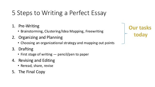 Steps in writing essay