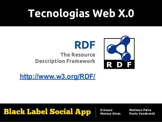 Tecnologias Web X.0 RDF The Resource Description Framework http://www.w3.org/RDF/ D.Souza Mateus Alves Matheus Paiva Paulo...