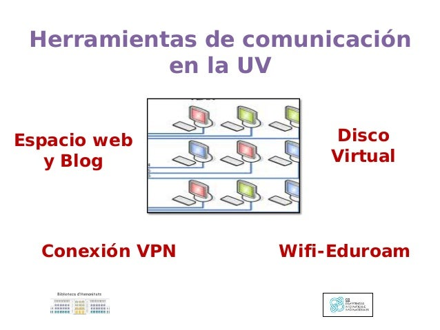 Conexión VPN Herramientas de comunicación en la UV Espacio web y Blog Disco Virtual Wifi-Eduroam