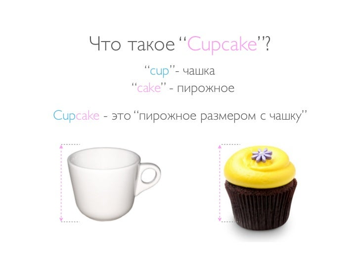 """Что такое """"Cupcake""""?              """"cup""""- чашка            """"cake"""" - пирожноеCupcake - это """"пирожное размером с чашку"""""""