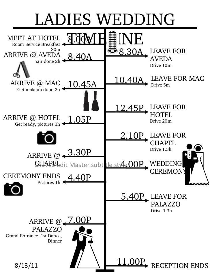 wedding timeline template free - wedding timeline template