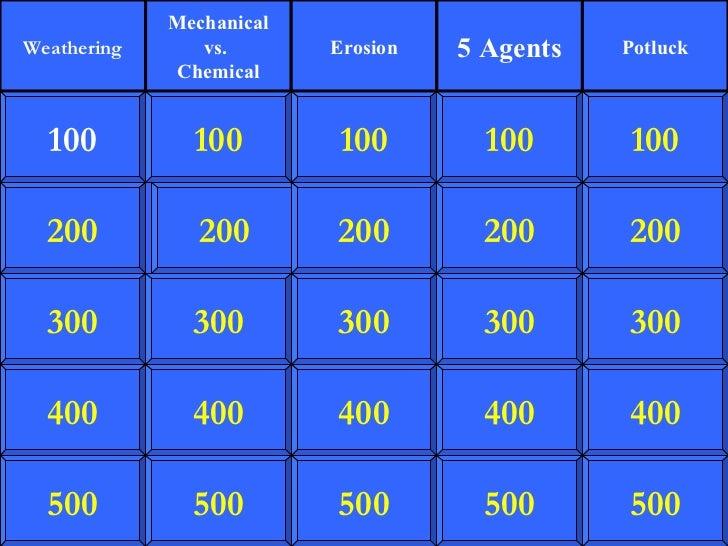 200 300 400 500 100 200 300 400 500 100 200 300 400 500 100 200 300 400 500 100 200 300 400 500 100 Weathering Mechanical ...