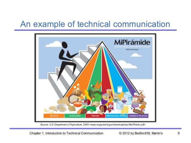 Technical Communication, 13th Edition