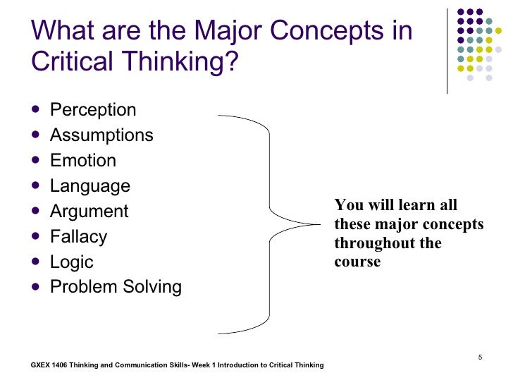 critical and creative thinking help overcome perceptual blocks that hinder thinking and productivity Assessments that attempt to capture the thinking skills of people in real-world situation in order to avoid heuristic and biased thinking (west et al, 2008) et al , 2011) and ct performance assessed using the halpern critical thinking in the first block participants are required to add 3 to each number.