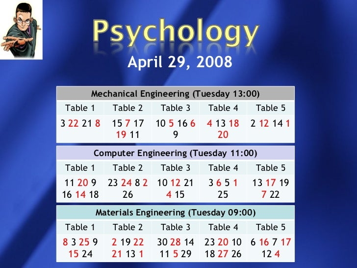 April 29, 2008 Mechanical Engineering (Tuesday 13:00) Table 1 Table 2 Table 3 Table 4 Table 5 3  22  21  8 15  7  17  19  ...