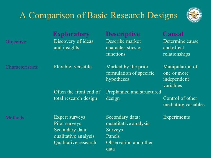 Business Research Process Essay Sample - image 11