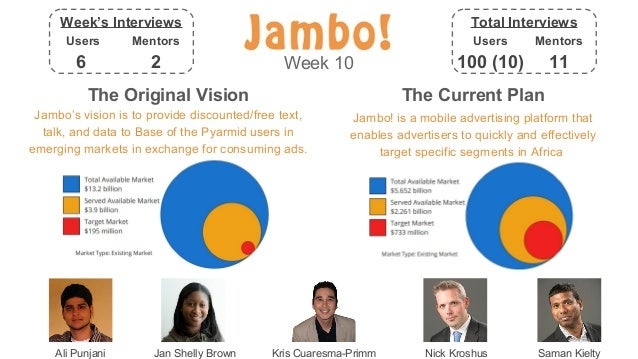 Jambo! is a mobile advertising platform that enables advertisers to quickly and effectively target specific segments in Af...