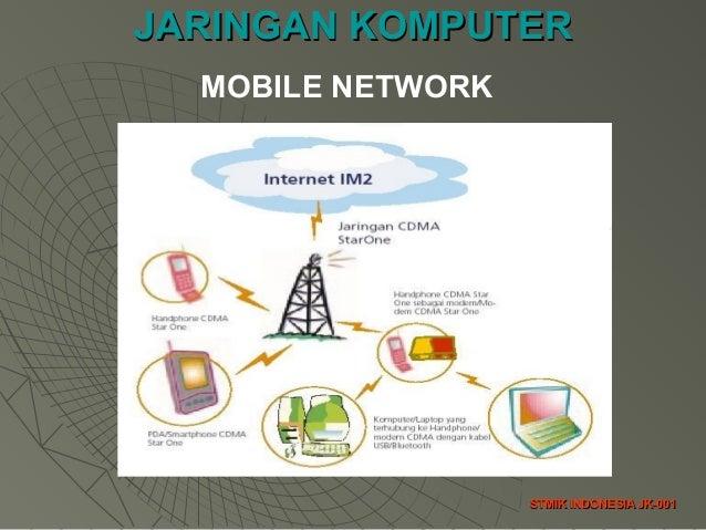 JARINGAN KOMPUTERJARINGAN KOMPUTER STMIK INDONESIA JK-001STMIK INDONESIA JK-001 MOBILE NETWORK