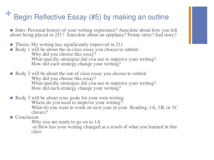 reflection essay title Title: comparing chronicle of a death foretold with memento assignment: comparison essay i picked this essay because if was the most challenging one for me to write and therefore i.