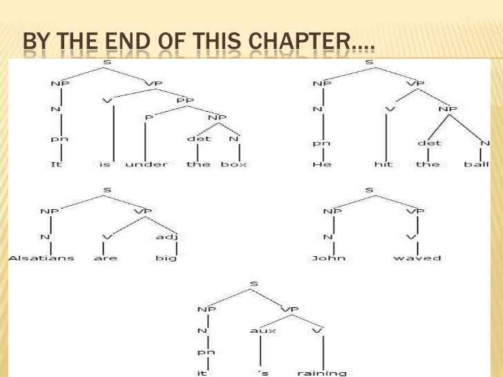 By the end of this chapter….<br />