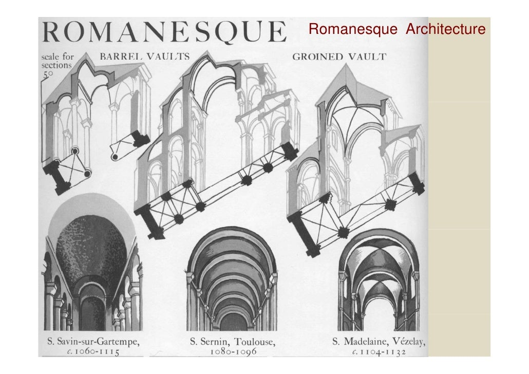 Romanesque Architecture Diagram Introduction To Arch Week 13