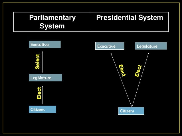 merits of presidential form of government Advantages and disadvantages of parliamentary government by dan taylor, ehow contributor a parliamentary system is a form of government where the executive branch -- responsible for the operation of the state bureaucracy -- and legislative branch -- responsible for enacting the laws of the land -- are more intertwined, as opposed to a.