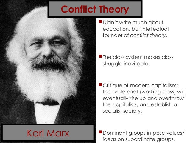 a comparison of karl marxs and max webers theories Free essay: comparing the ideologies of karl marx, emile durkheim, and max weber karl marx, emile durkheim, and max weber were three historical sociologists.