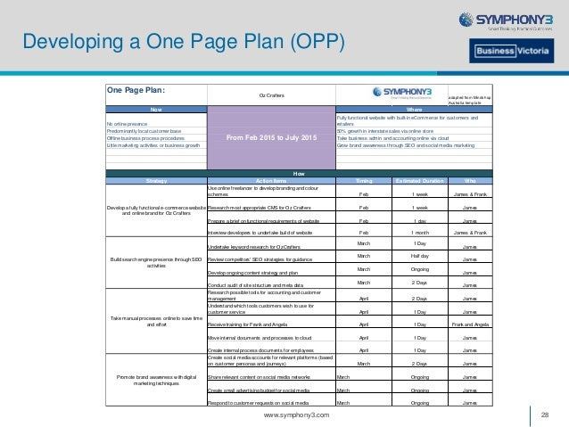 Business plan template for crafters