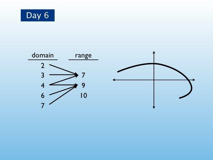 Week 2 - Trigonometry