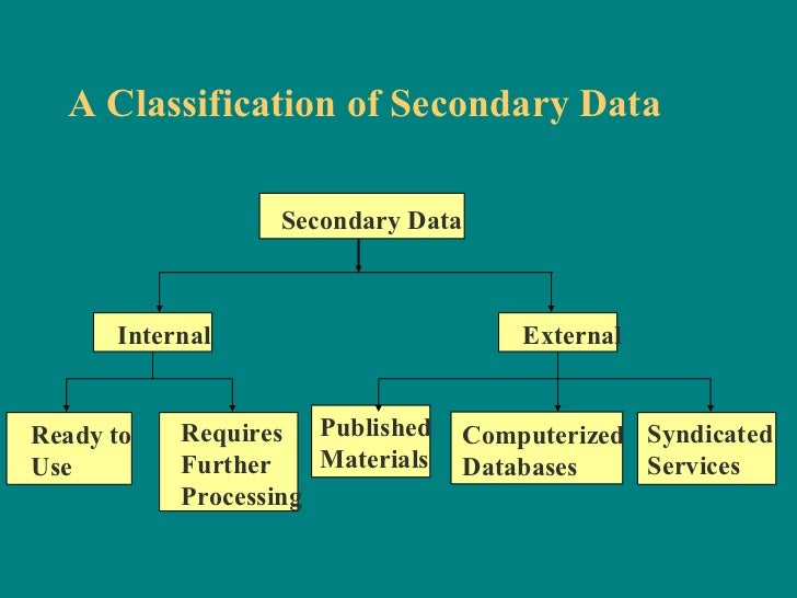 Secondary literature review
