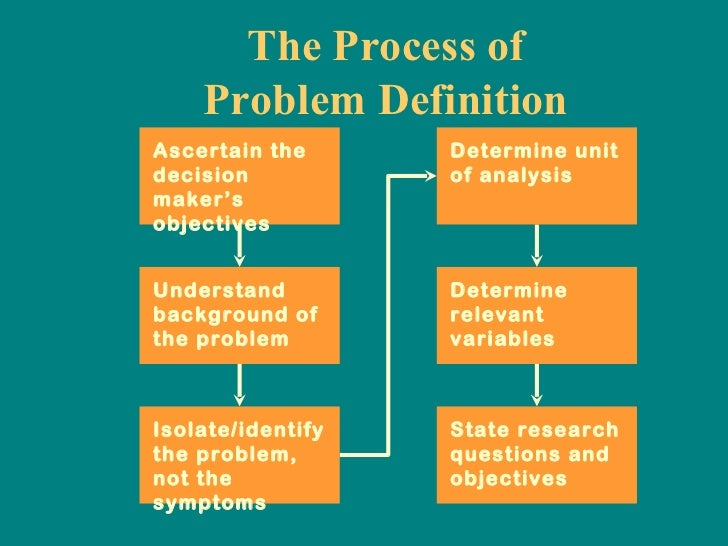 an analysis of the main problem in the case study In this tutorial, we look at how to write a case study analysis problem state the main problem that needs to be resolved, such as system performance.