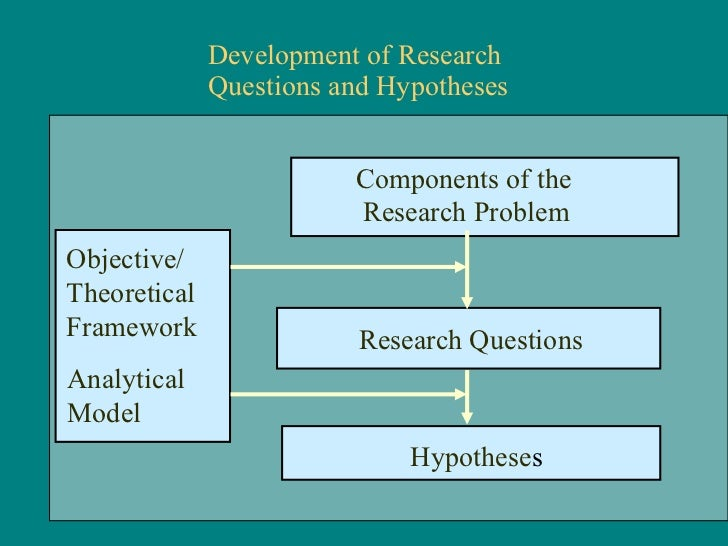definition of research approach Looking for online definition of research in the medical dictionary research explanation free what is research meaning of research medical term what does research.