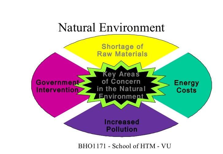 marketing environment diagram