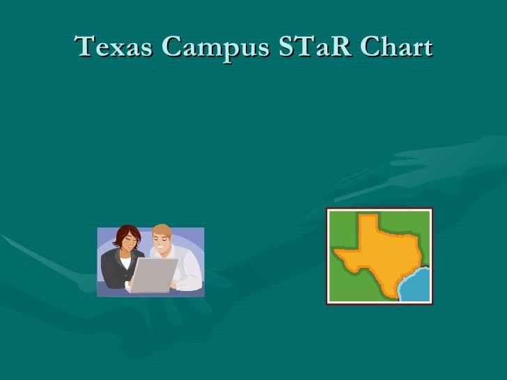 Week 2 Assignment  Star  Chart  Power Point