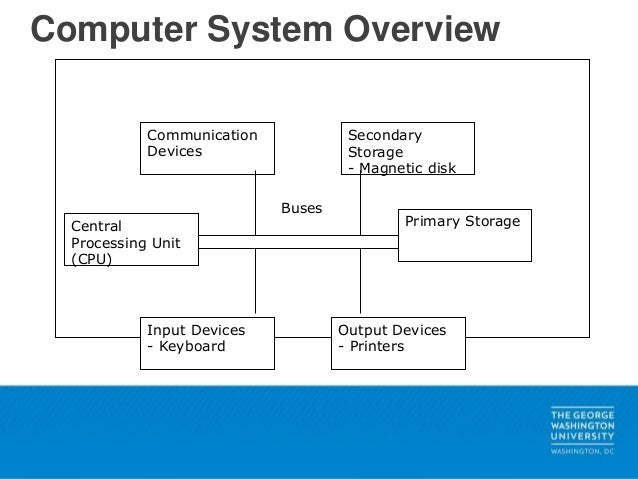 New hardware on older operating systems?