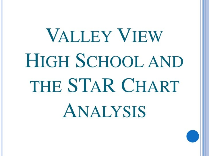 Valley ViewHigh School and the STaR Chart Analysis<br />