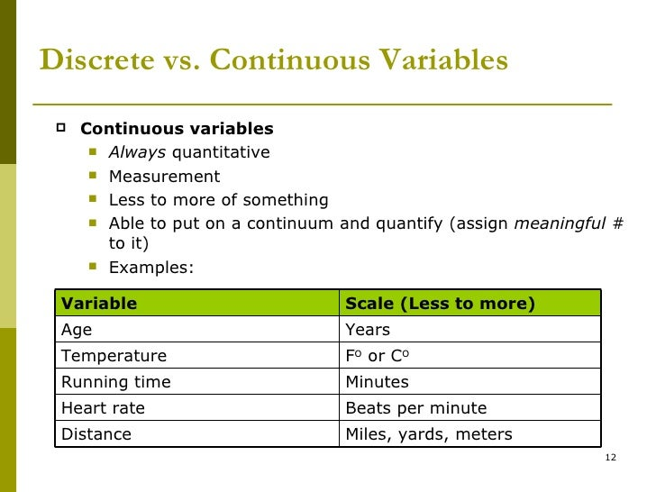 WHAT IS CONTINUOUS VARIABLE?