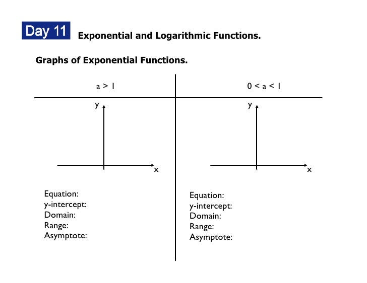 Exponential and Logarithmic Functions.  Graphs of Exponential Functions.                  a>1                             ...