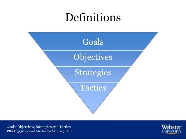 goals and objectives of power supermarkets The presenter can use the smart goals slide design for powerpoint to evaluate different business goals it can be applied any type of management or marketing plan, and can be edited to fit any type of corporate presentation.