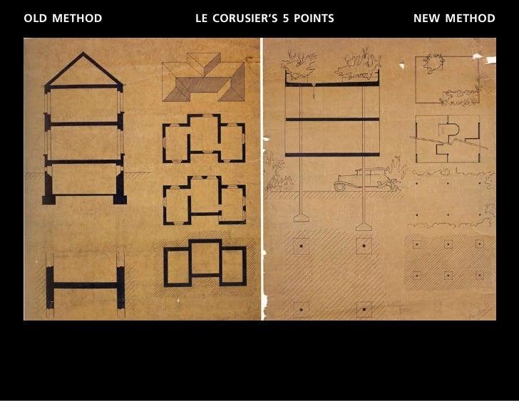 OLD METHOD   LE CORUSIER'S 5 POINTS   NEW METHOD