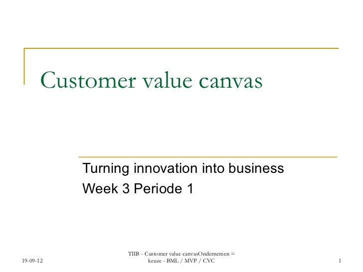 Customer value canvas           Turning innovation into business           Week 3 Periode 1                  TIIB - Custom...